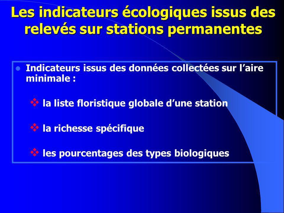 Les indicateurs écologiques issus des relevés sur stations permanentes