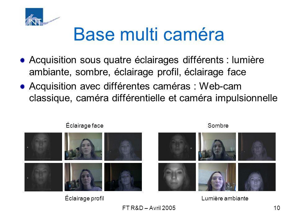 Base multi caméra Acquisition sous quatre éclairages différents : lumière ambiante, sombre, éclairage profil, éclairage face.