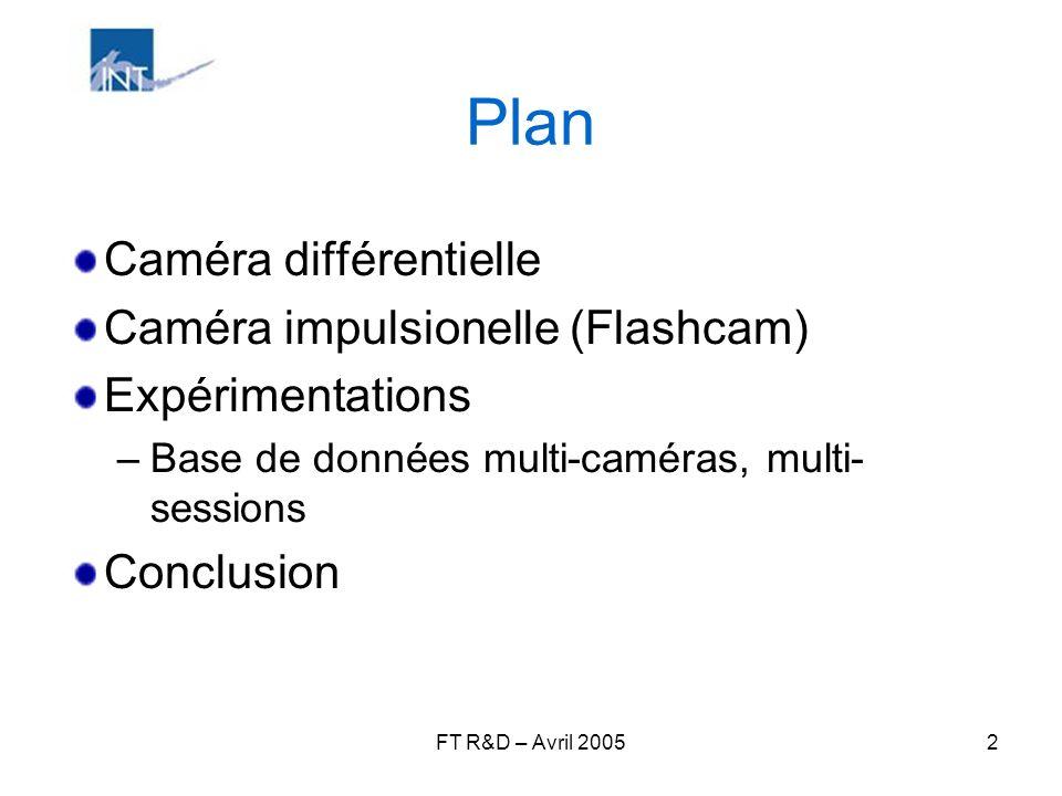 Plan Caméra différentielle Caméra impulsionelle (Flashcam)