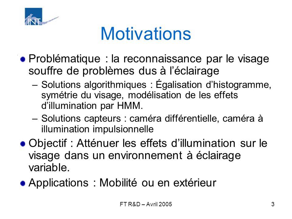 Motivations Problématique : la reconnaissance par le visage souffre de problèmes dus à l'éclairage.