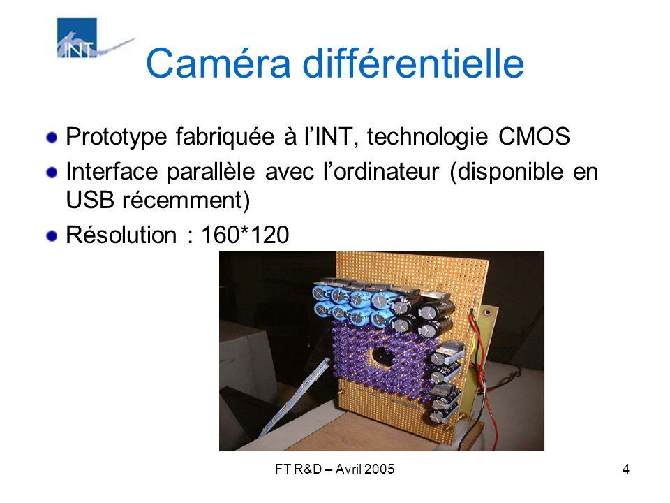Caméra différentielle