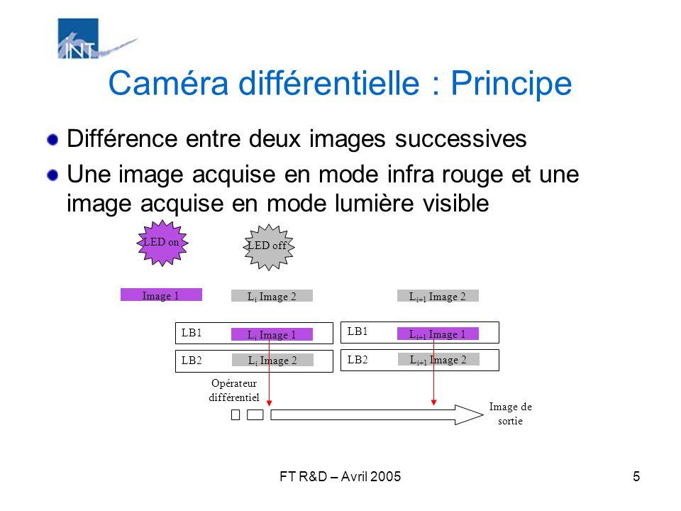 Caméra différentielle : Principe