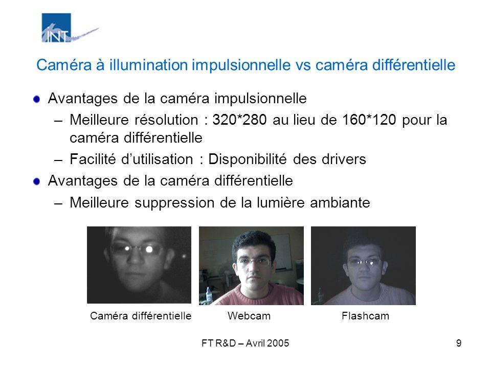 Caméra à illumination impulsionnelle vs caméra différentielle