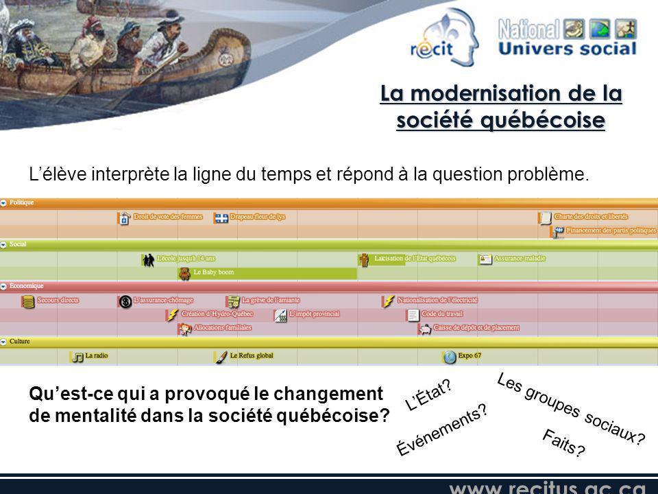 La modernisation de la société québécoise