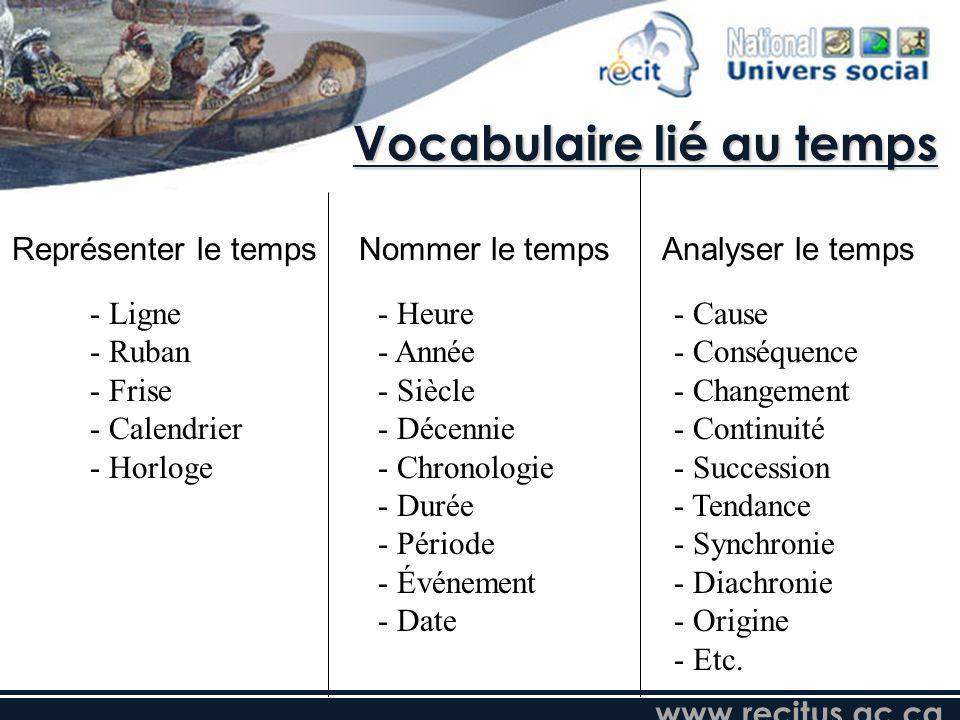Vocabulaire lié au temps