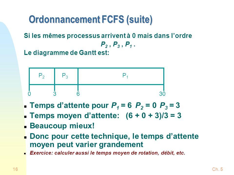 Ordonnancement FCFS (suite)