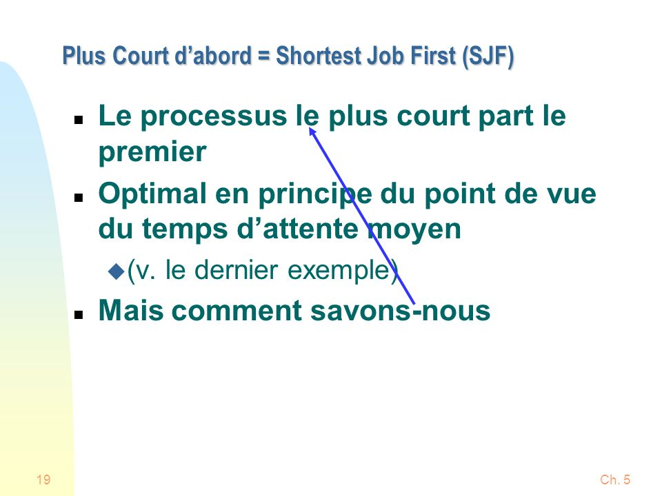 Plus Court d'abord = Shortest Job First (SJF)