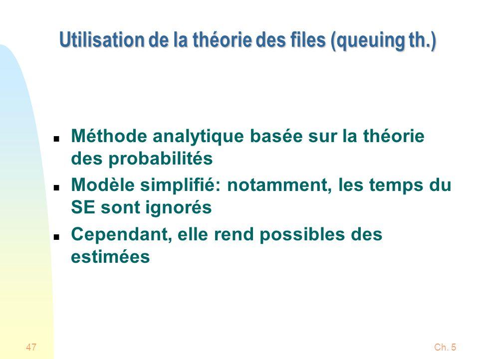Utilisation de la théorie des files (queuing th.)