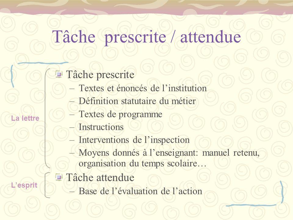Tâche prescrite / attendue