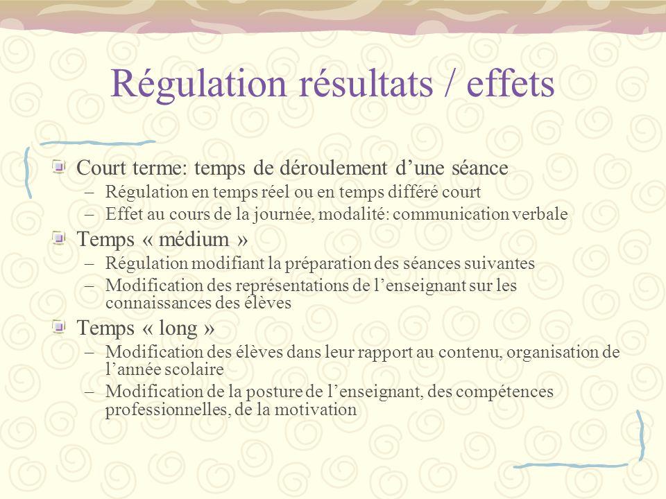Régulation résultats / effets
