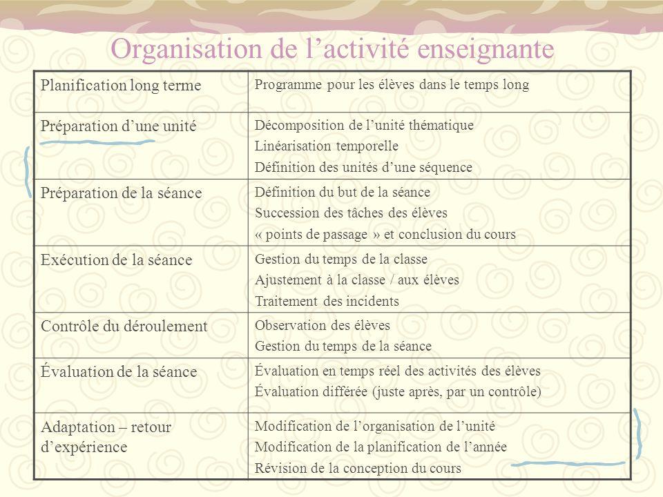 Organisation de l'activité enseignante