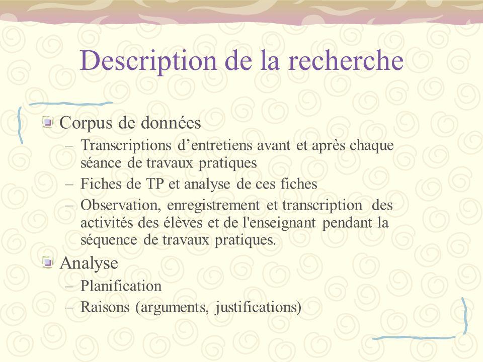 Description de la recherche