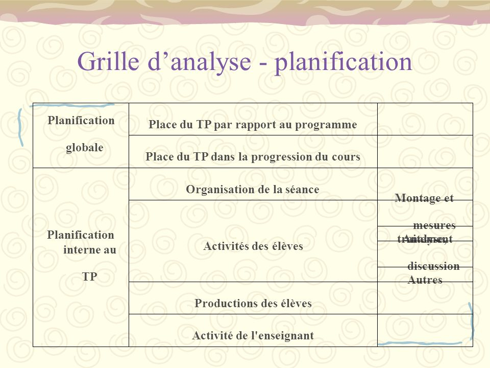 Grille d'analyse - planification