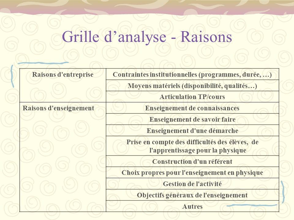 Grille d'analyse - Raisons