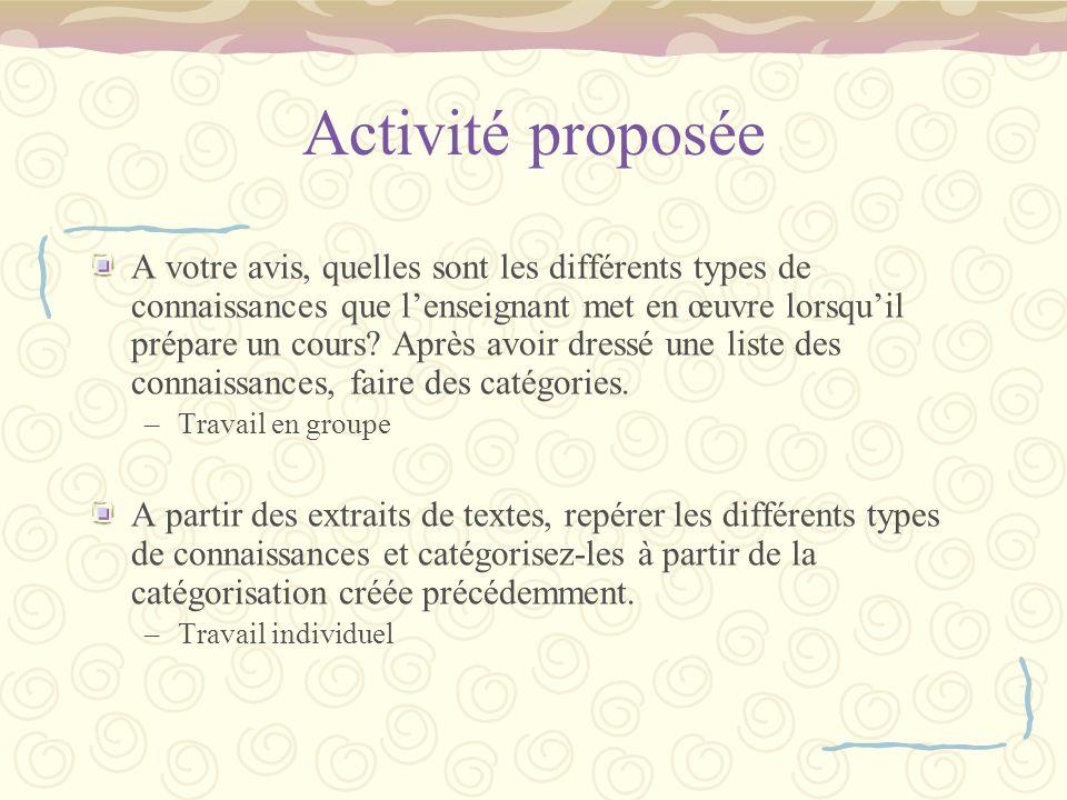 Activité proposée