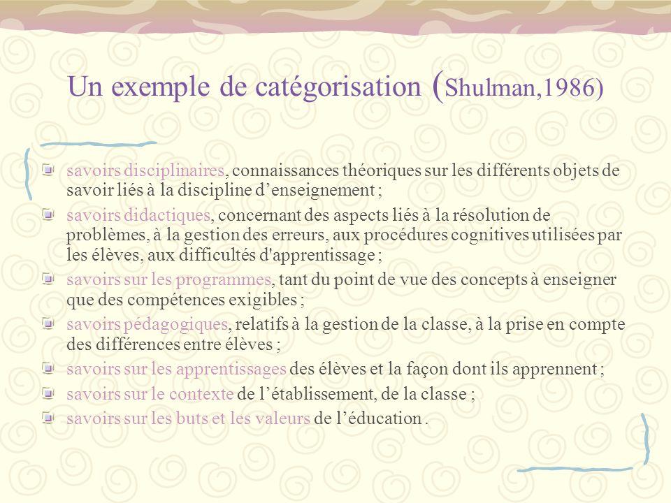 Un exemple de catégorisation (Shulman,1986)