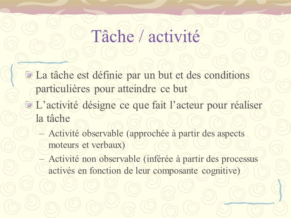 Tâche / activité La tâche est définie par un but et des conditions particulières pour atteindre ce but.