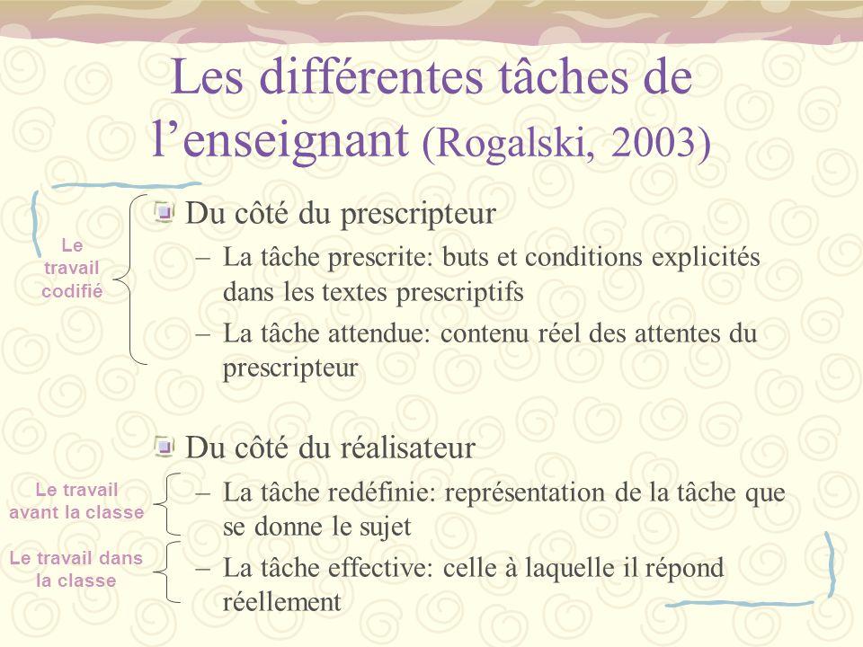 Les différentes tâches de l'enseignant (Rogalski, 2003)