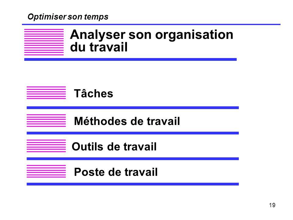 Analyser son organisation du travail