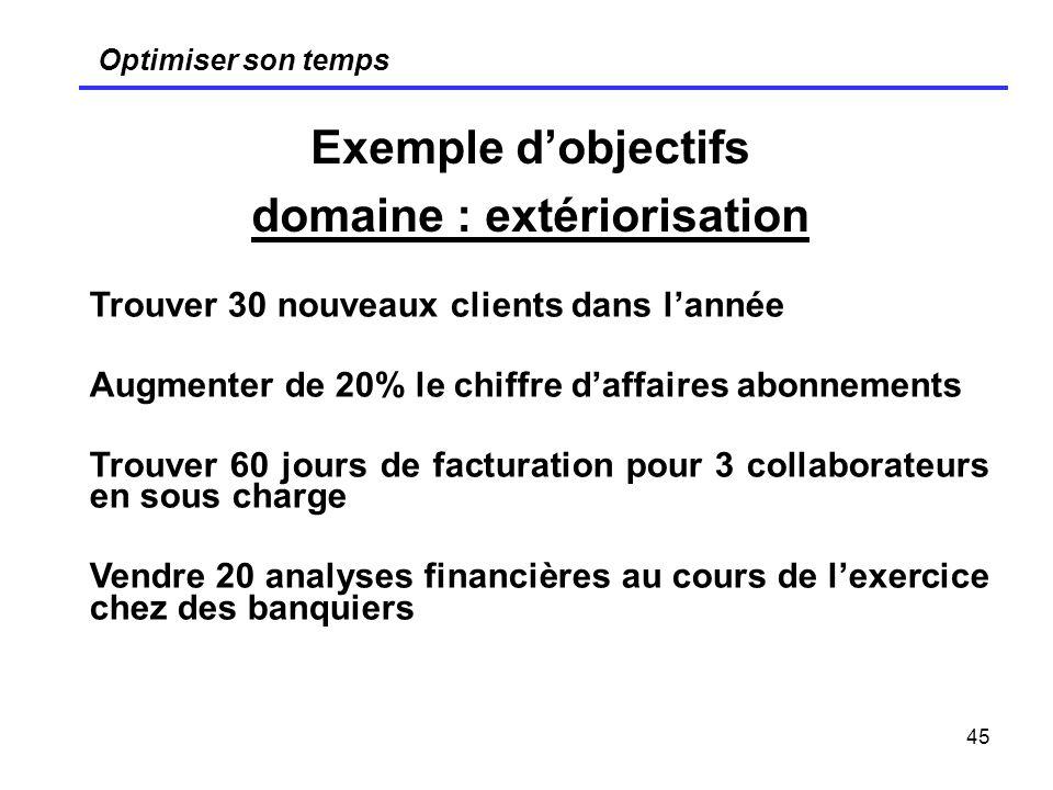 Exemple d'objectifs domaine : extériorisation