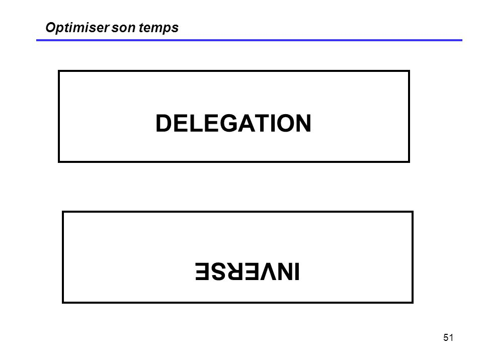 Optimiser son temps DELEGATION INVERSE