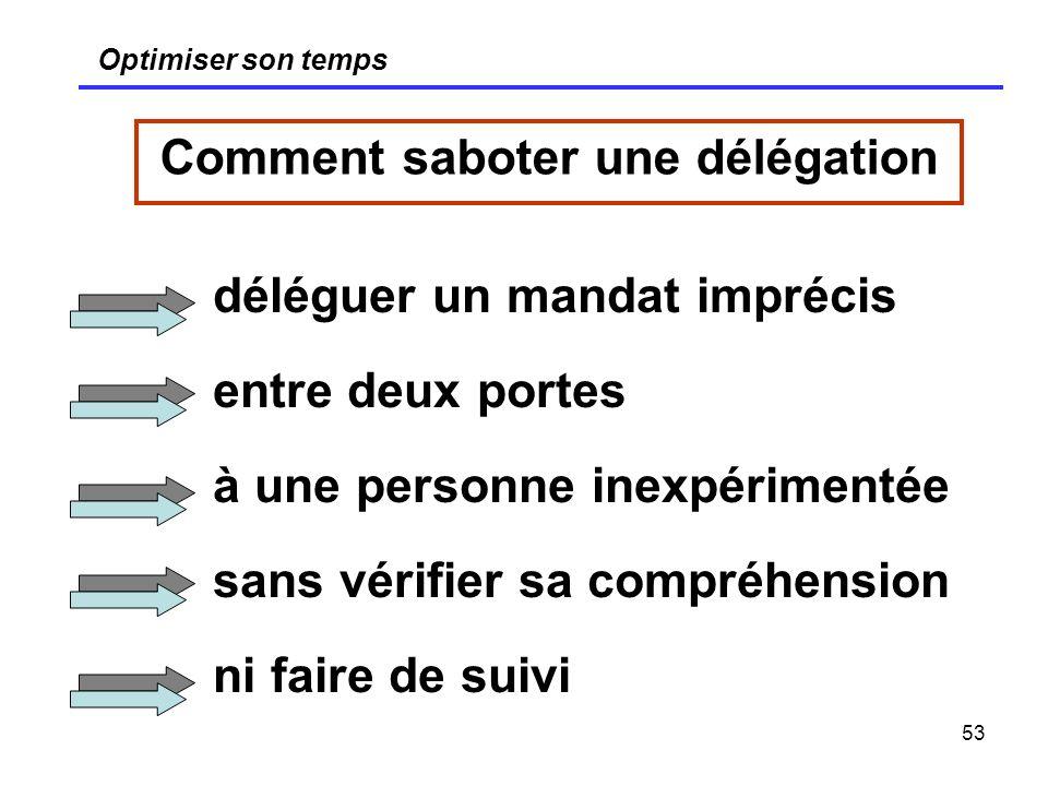 Comment saboter une délégation