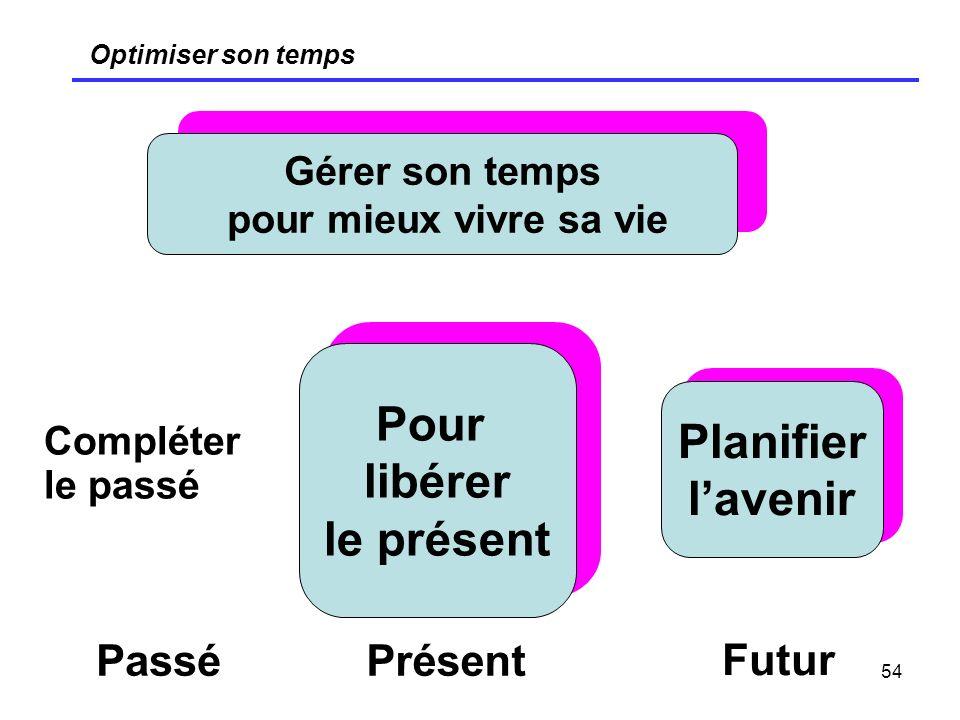 Pour libérer le présent Planifier l'avenir