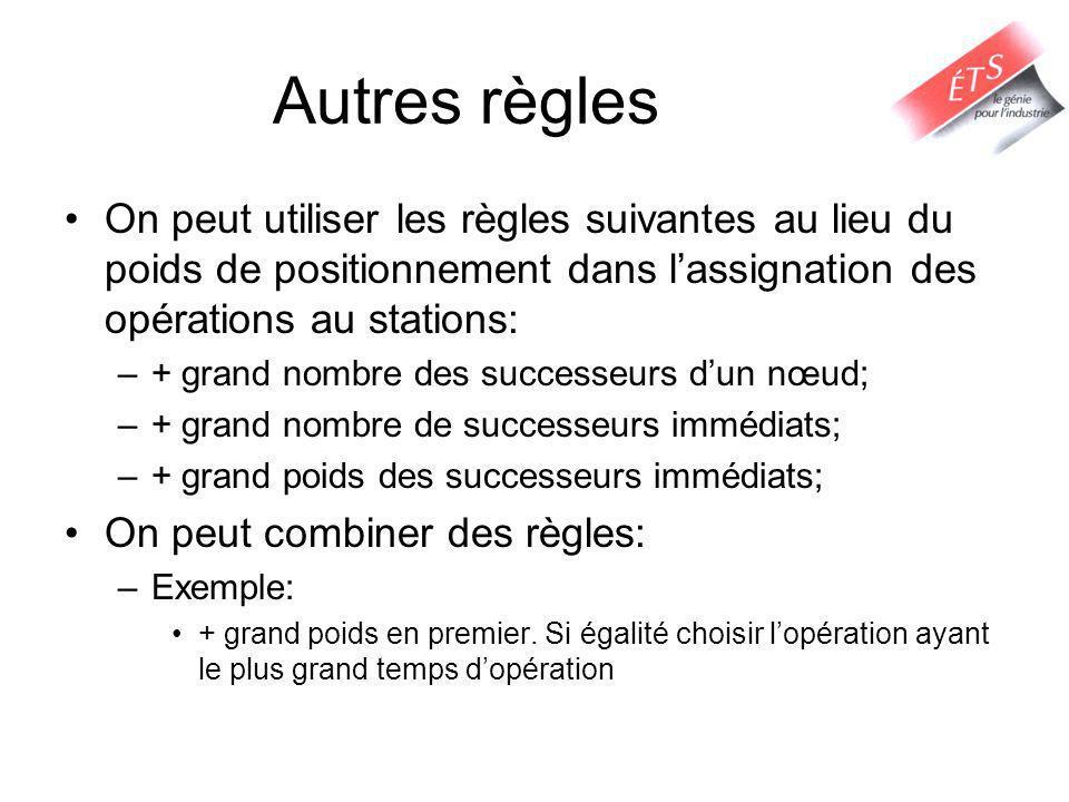 Autres règles On peut utiliser les règles suivantes au lieu du poids de positionnement dans l'assignation des opérations au stations: