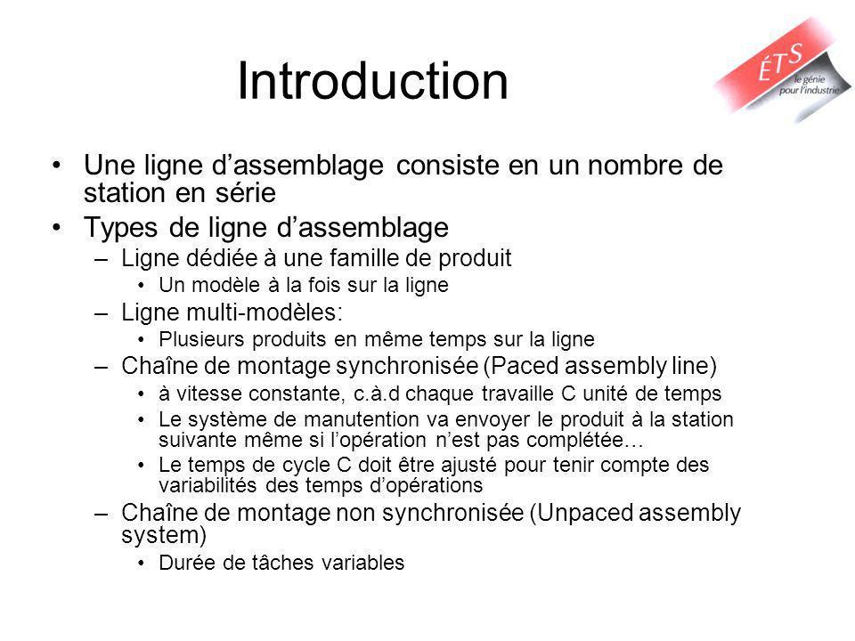 Introduction Une ligne d'assemblage consiste en un nombre de station en série. Types de ligne d'assemblage.