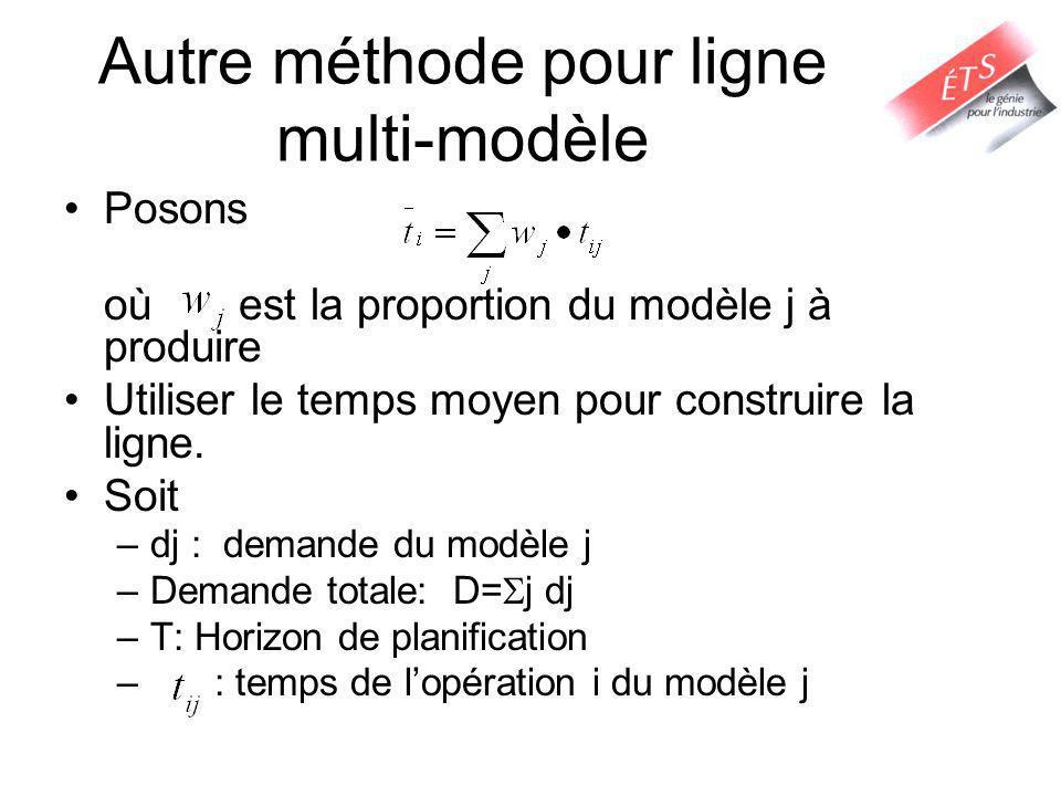 Autre méthode pour ligne multi-modèle