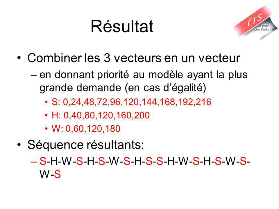 Résultat Combiner les 3 vecteurs en un vecteur Séquence résultants: