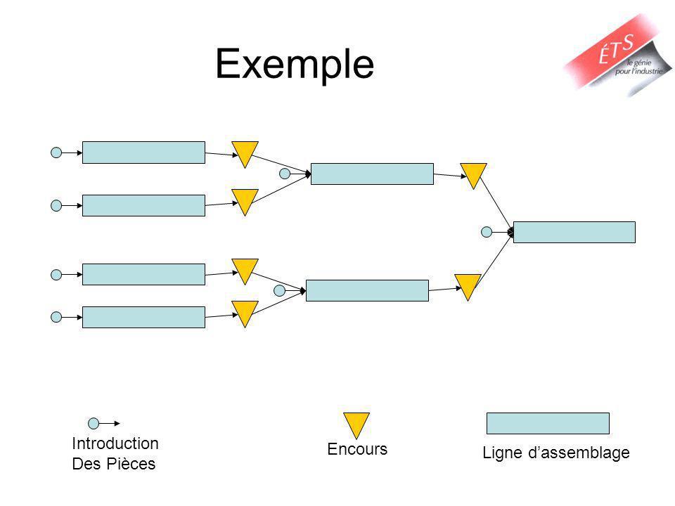Exemple Introduction Des Pièces Encours Ligne d'assemblage