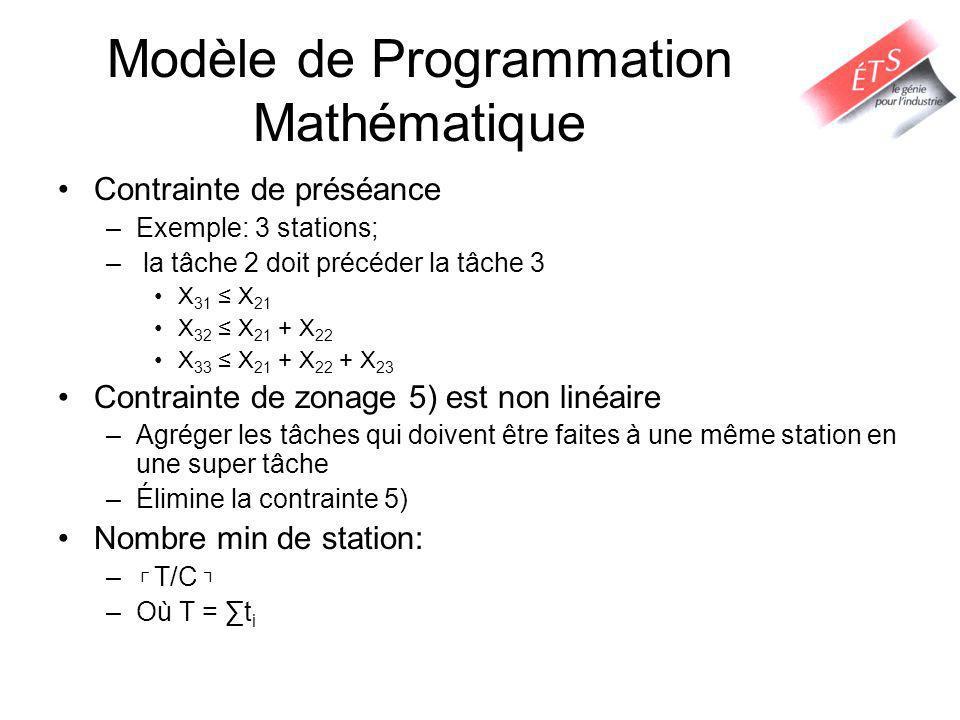 Modèle de Programmation Mathématique