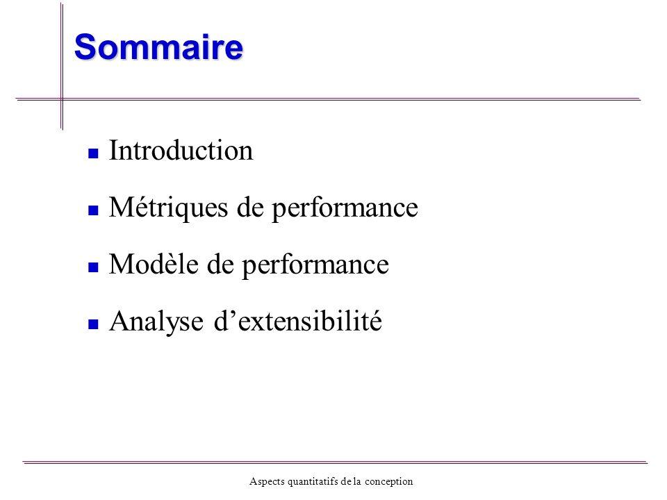 Sommaire Introduction Métriques de performance Modèle de performance