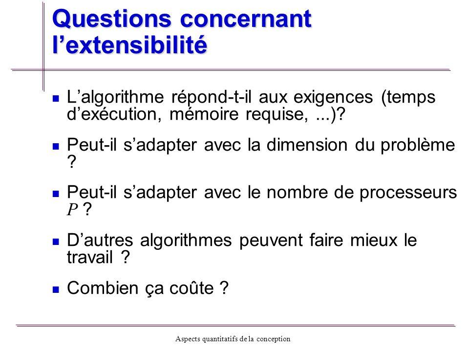 Questions concernant l'extensibilité