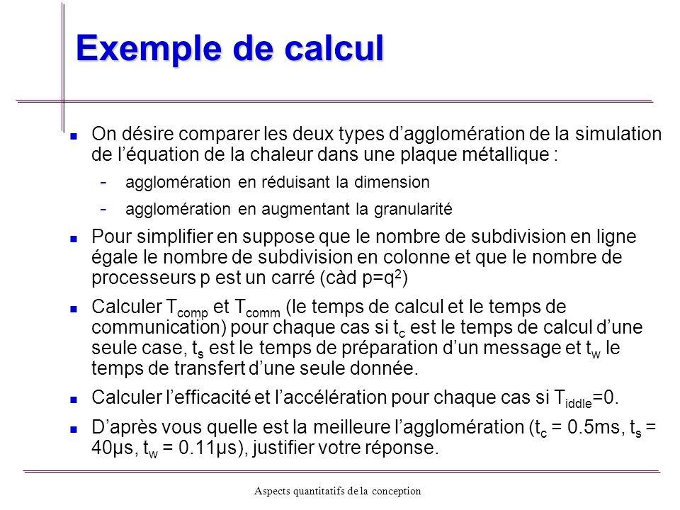 Exemple de calcul On désire comparer les deux types d'agglomération de la simulation de l'équation de la chaleur dans une plaque métallique :