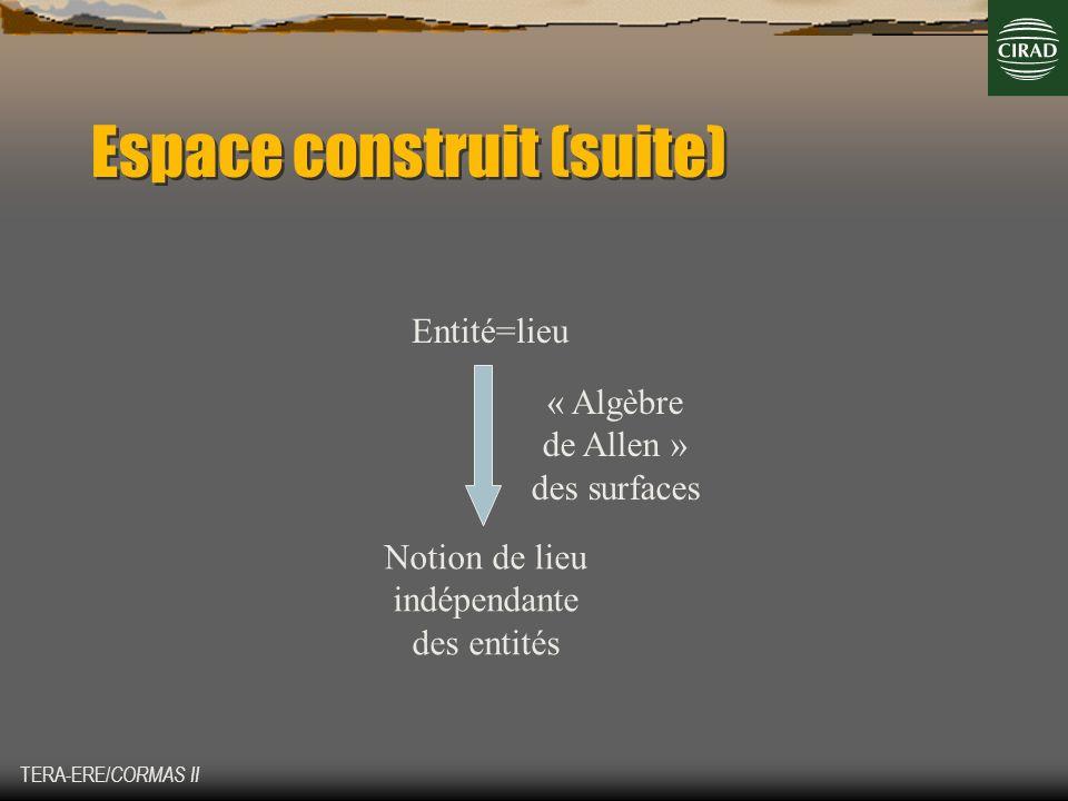 Espace construit (suite)