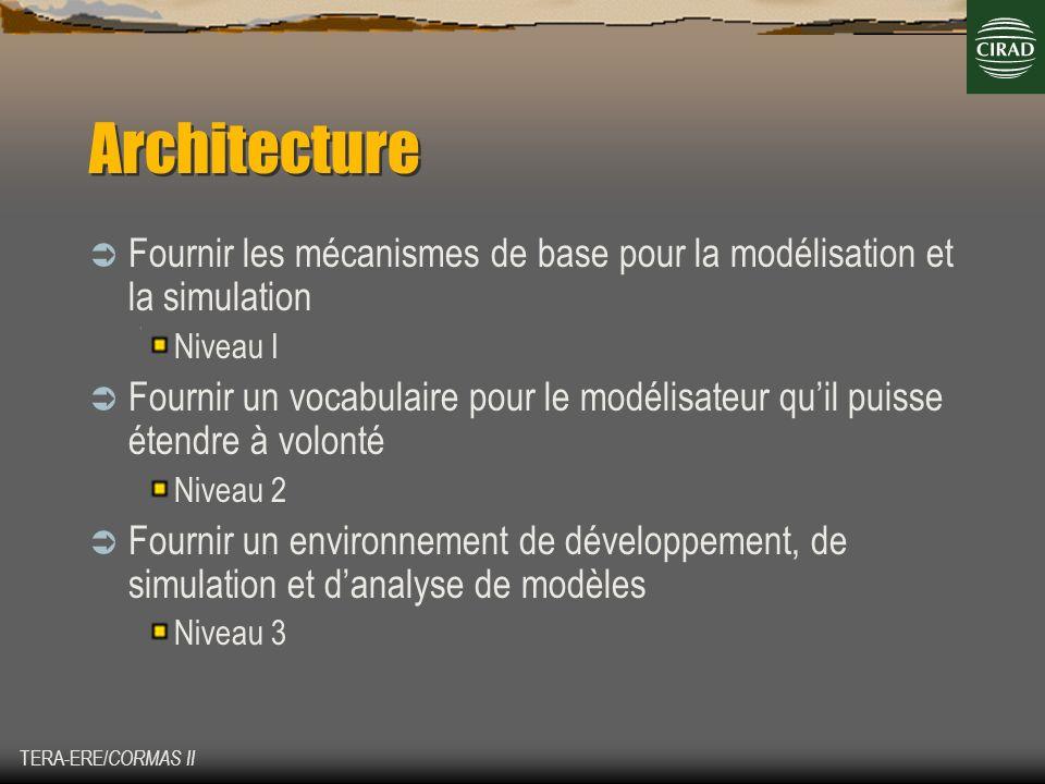 Architecture Fournir les mécanismes de base pour la modélisation et la simulation. Niveau I.