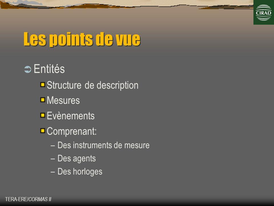 Les points de vue Entités Structure de description Mesures Evènements
