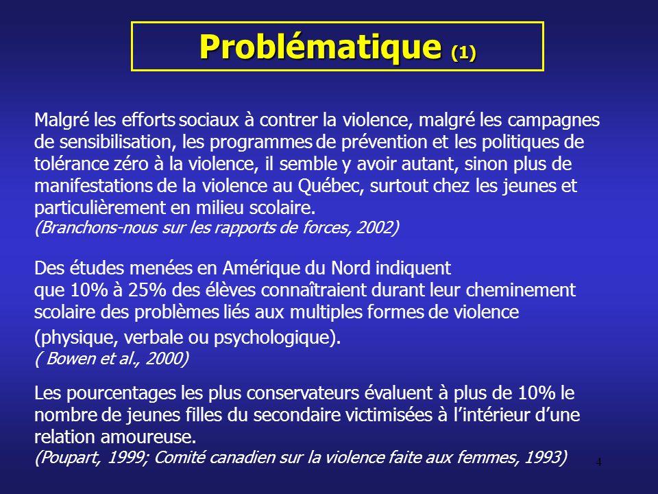 Problématique (1)