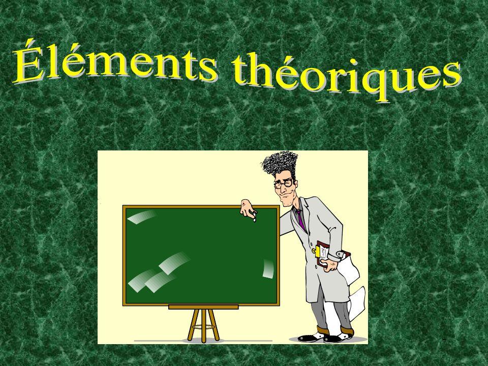 Éléments théoriques