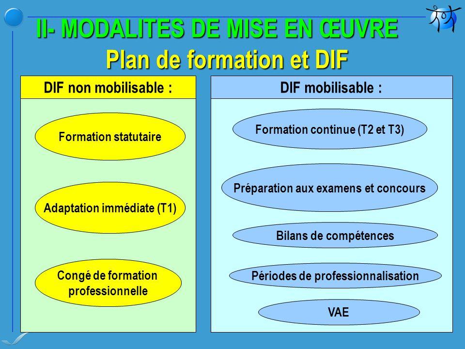 Plan de formation et DIF