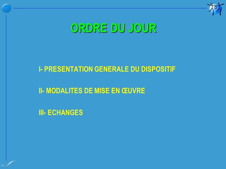 ORDRE DU JOUR I- PRESENTATION GENERALE DU DISPOSITIF