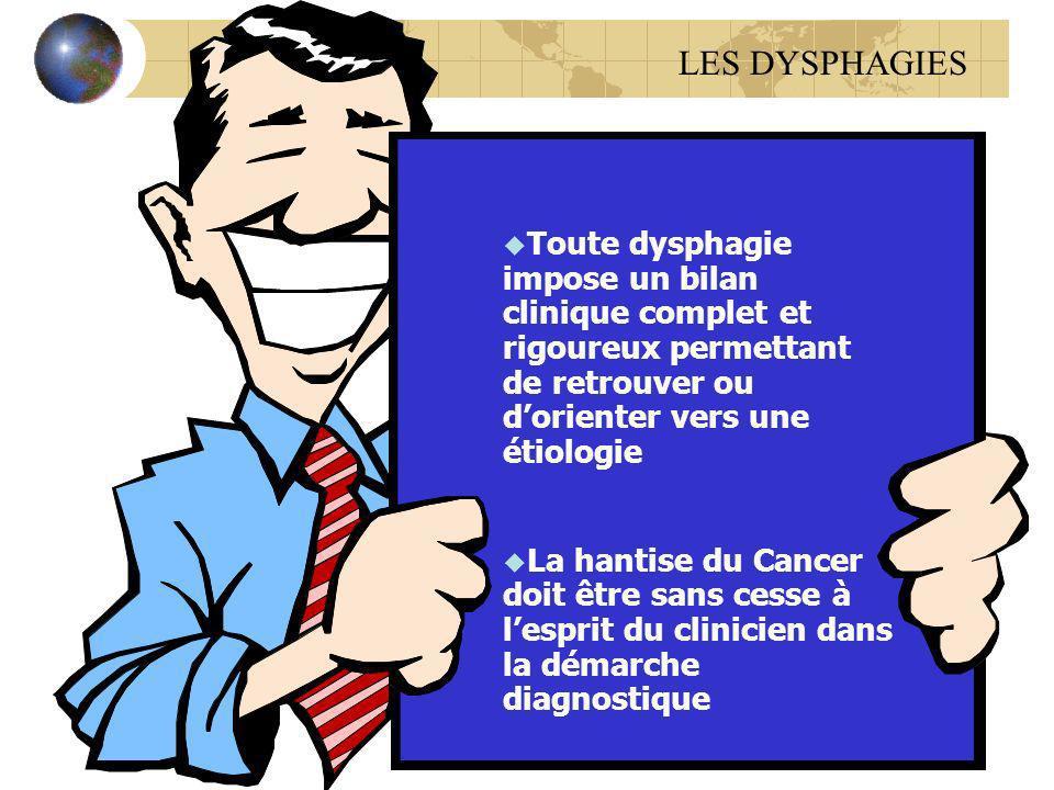 LES DYSPHAGIES Toute dysphagie impose un bilan clinique complet et rigoureux permettant de retrouver ou d'orienter vers une étiologie.