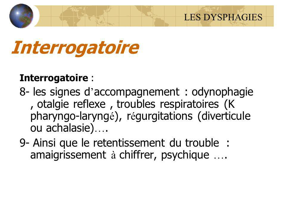 LES DYSPHAGIES Interrogatoire. Interrogatoire :