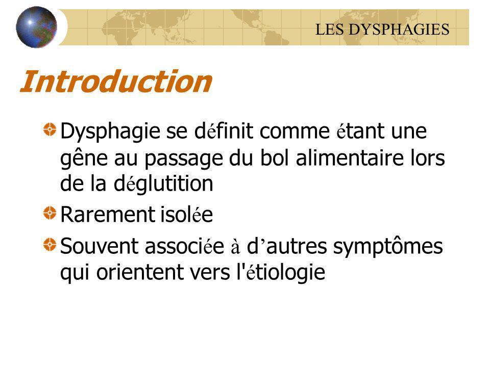 LES DYSPHAGIES Introduction. Dysphagie se définit comme étant une gêne au passage du bol alimentaire lors de la déglutition.