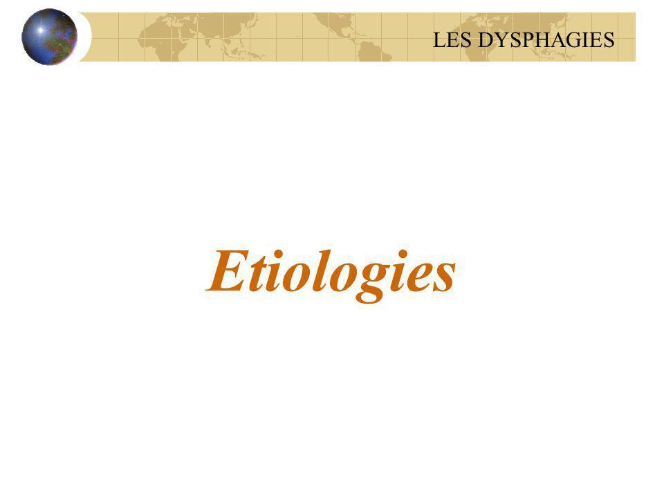 LES DYSPHAGIES Etiologies