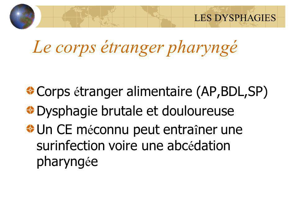 Le corps étranger pharyngé