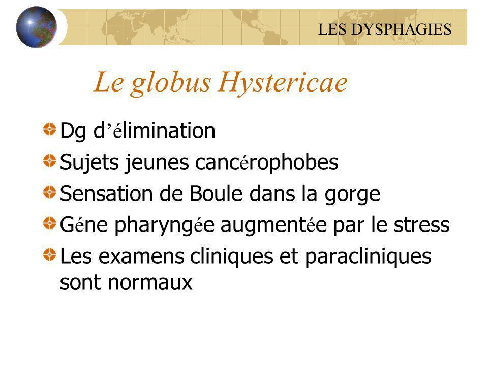 Le globus Hystericae Dg d'élimination Sujets jeunes cancérophobes