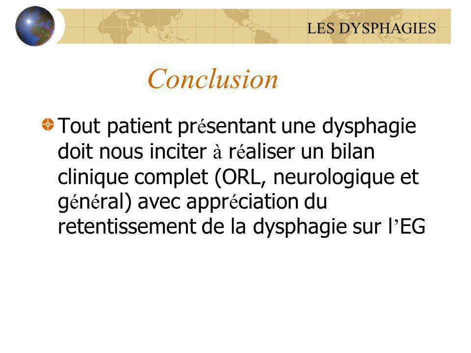LES DYSPHAGIES Conclusion.